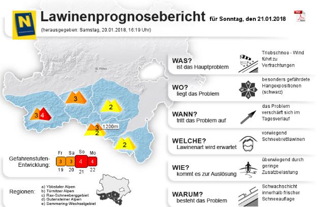 Lawinenwarnstufe 4 in Westniederösterreich